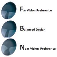 far_vision